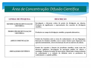 LINHAS DE PESQUISA Difusão Científica