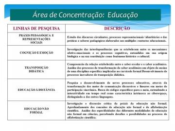 LINHAS DE PESQUISA Educação